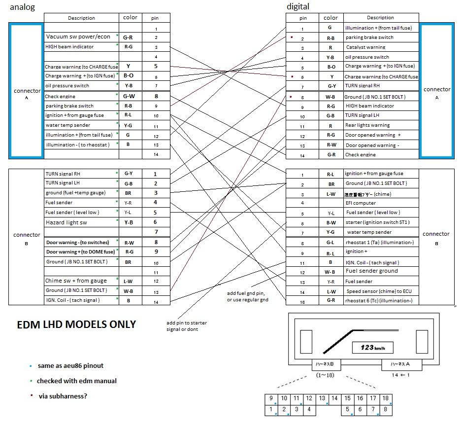 15030 ae86 wiring diagram dc2 wiring diagram \u2022 wiring diagrams j ae86 ignition wiring diagram at bayanpartner.co